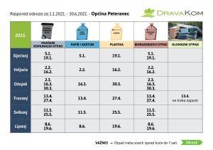 Raspored odvoza komunalnog otpada 2021